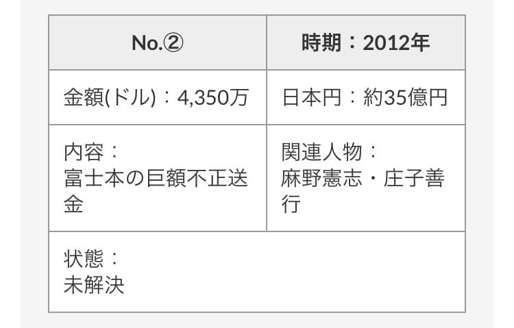 岡田和生公式サイト